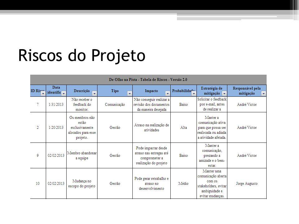 Riscos do Projeto