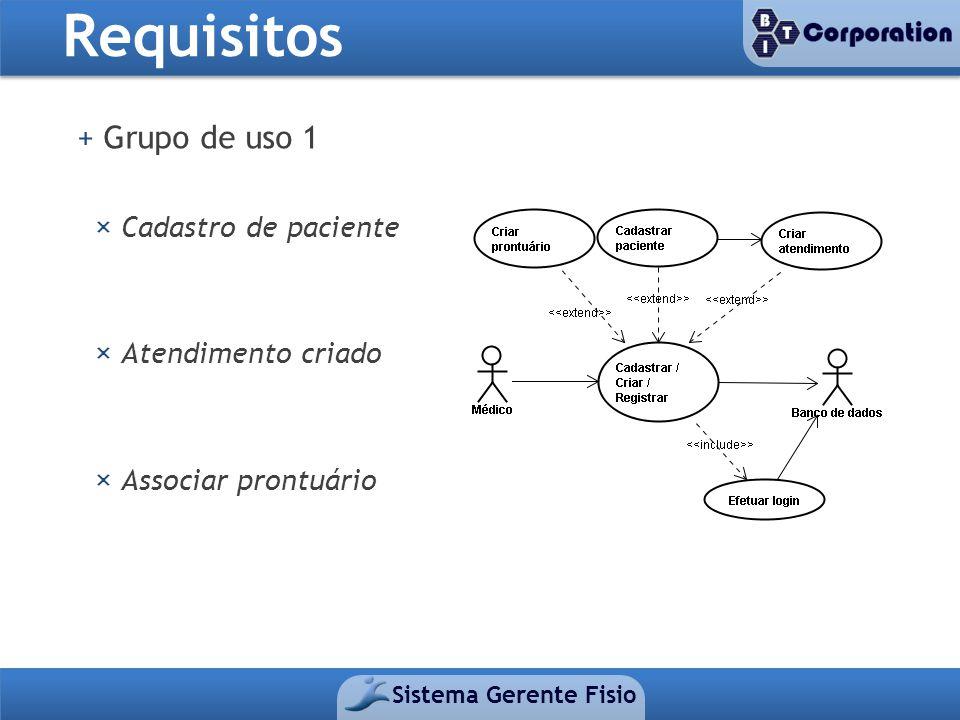 Requisitos Sistema Gerente Fisio + Grupo de uso 1 × Cadastro de paciente × Atendimento criado × Associar prontuário