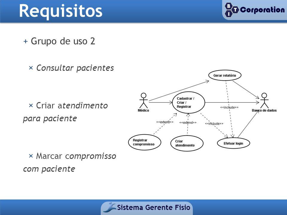Requisitos Sistema Gerente Fisio + Grupo de uso 2 × Consultar pacientes × Criar atendimento para paciente × Marcar compromisso com paciente
