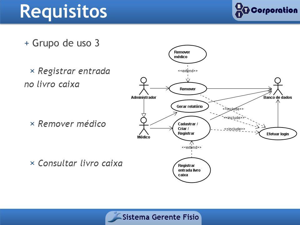 Requisitos Sistema Gerente Fisio + Grupo de uso 3 × Registrar entrada no livro caixa × Remover médico × Consultar livro caixa