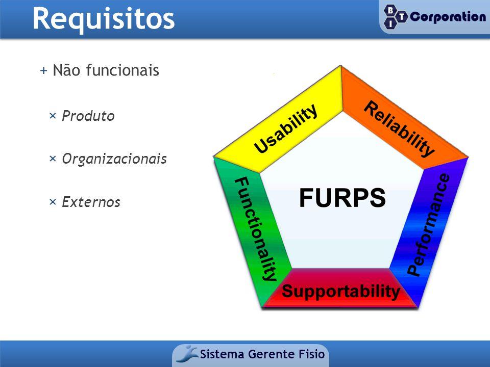 Requisitos Sistema Gerente Fisio + Não funcionais × Produto × Organizacionais × Externos
