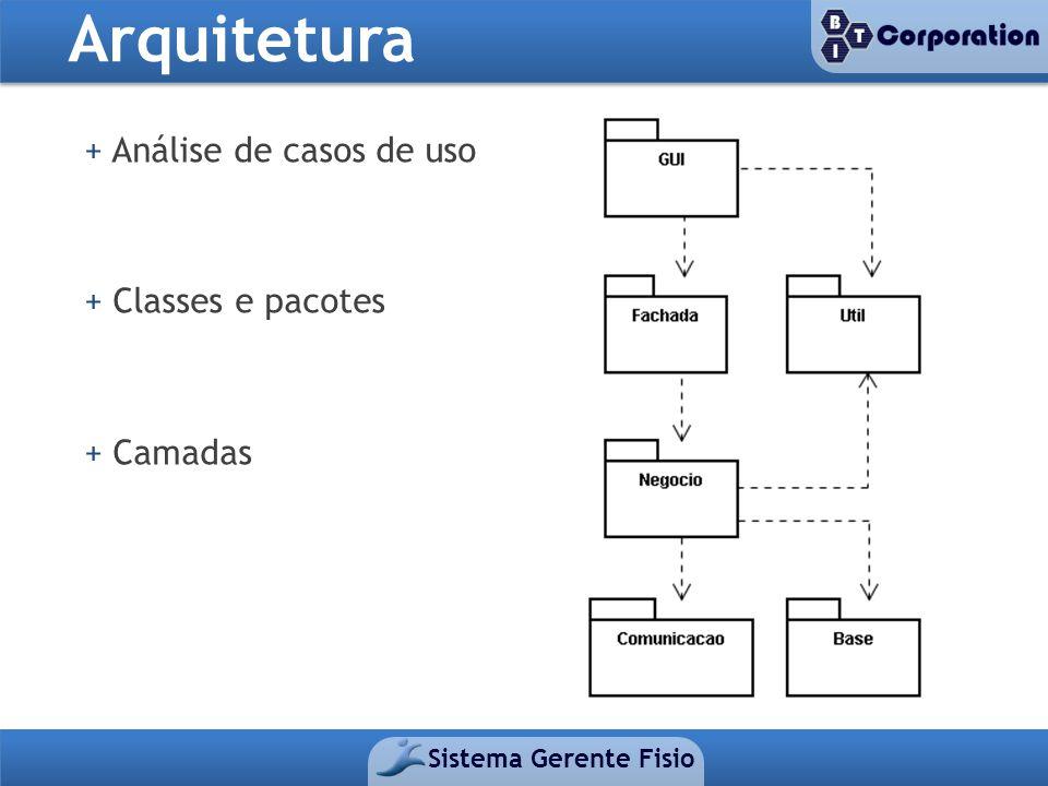 Arquitetura Sistema Gerente Fisio + Análise de casos de uso + Classes e pacotes + Camadas