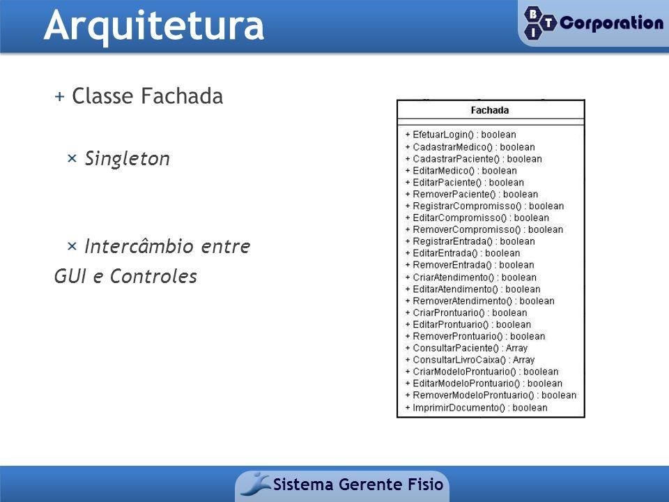 Arquitetura Sistema Gerente Fisio + Classe Fachada × Singleton × Intercâmbio entre GUI e Controles