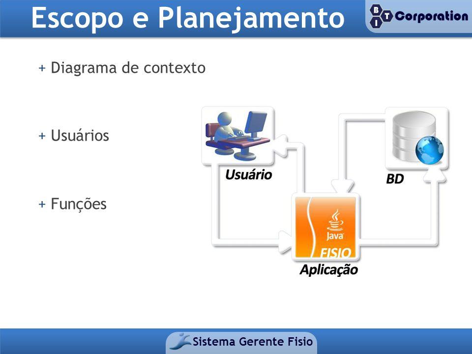 Escopo e Planejamento Sistema Gerente Fisio + Diagrama de contexto + Usuários + Funções