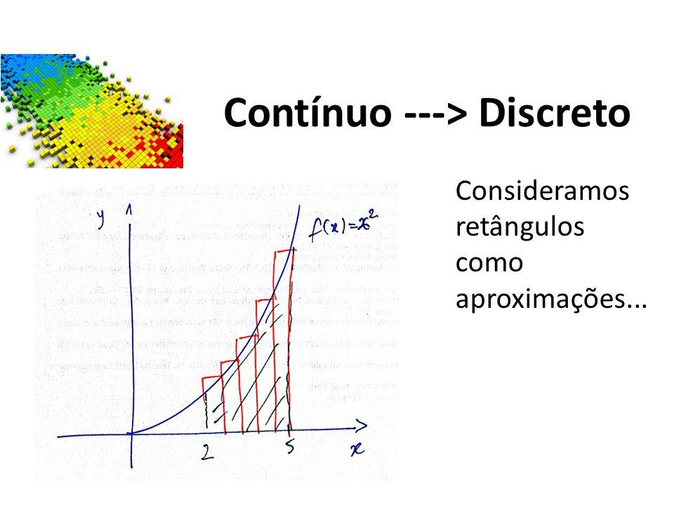 Contínuo ---> Discreto Consideramos retângulos como aproximações...