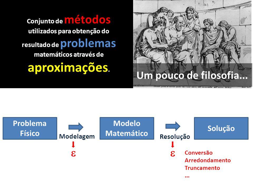Problema Físico Modelo Matemático Solução Modelagem Resolução Conjunto de métodos utilizados para obtenção do resultado de problemas matemáticos através de aproximações.