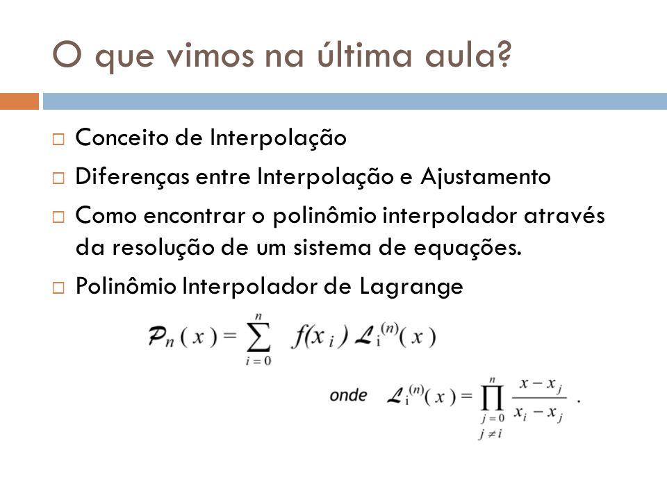 Incoveniente de Lagrange O método de Lagrange para determinação do polinômio de interpolação de uma função y = f(x) sobre um conjunto de pontos x0, x1,..., xn possui um inconveniente.