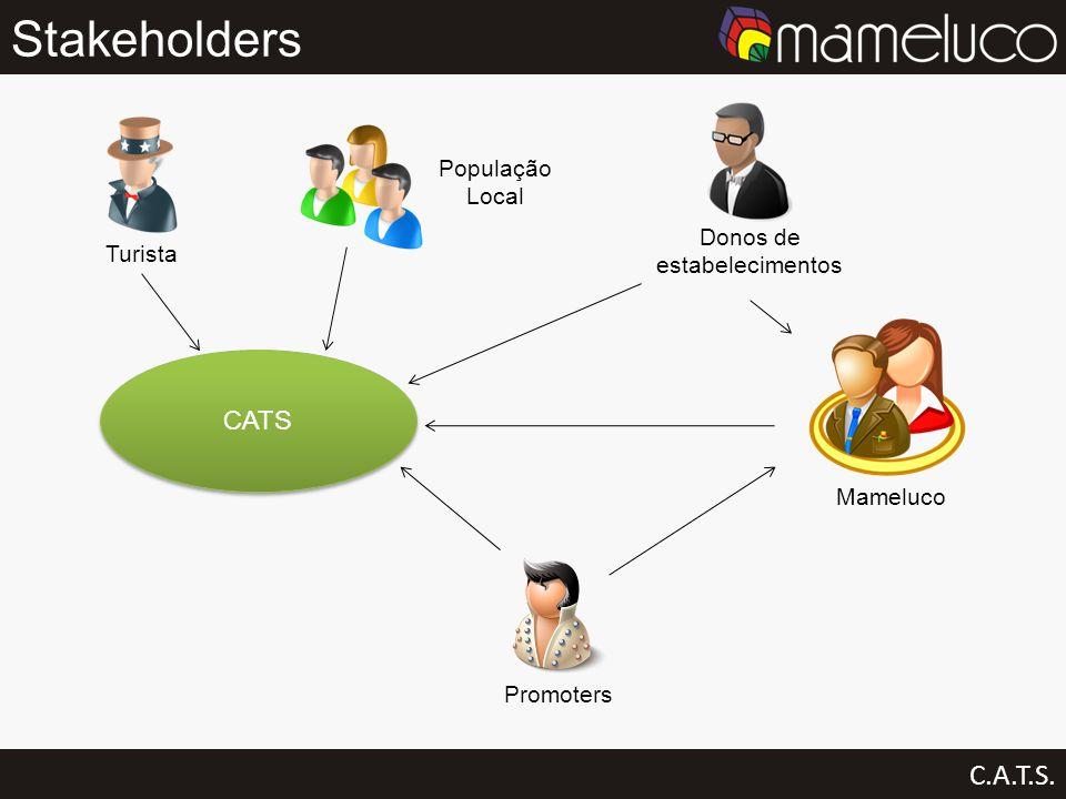 Stakeholders C.A.T.S. Turista População Local Mameluco Donos de estabelecimentos CATS Promoters