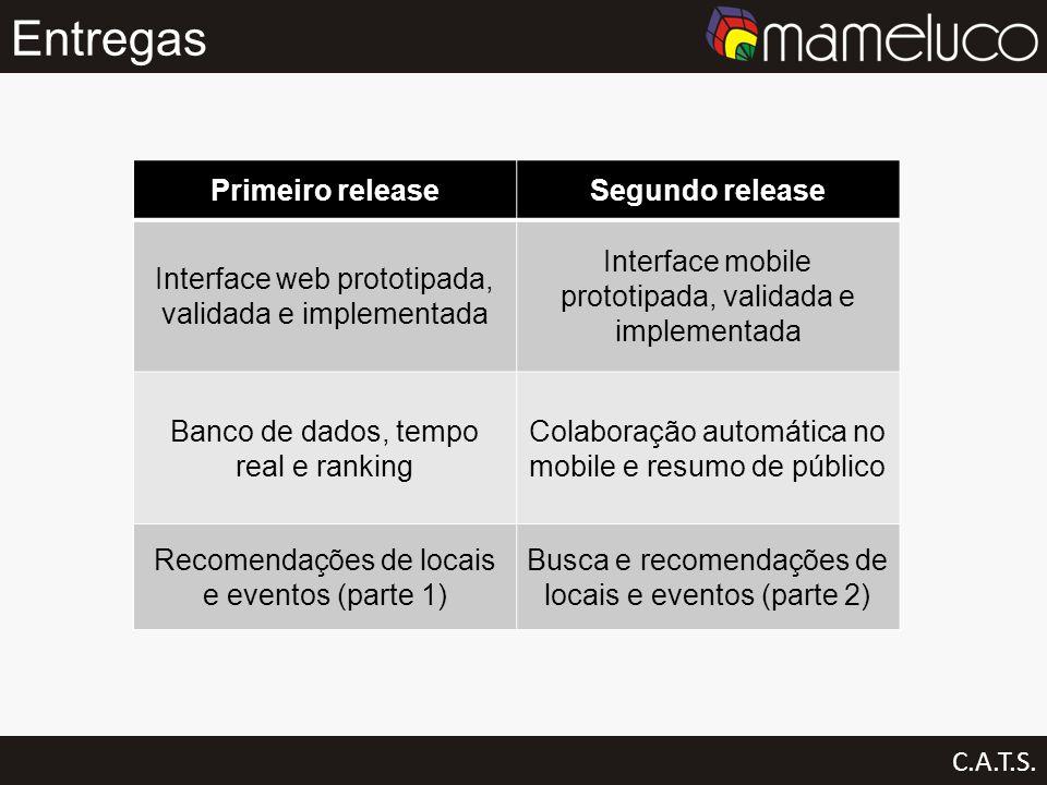 Entregas C.A.T.S. Primeiro releaseSegundo release Interface web prototipada, validada e implementada Interface mobile prototipada, validada e implemen