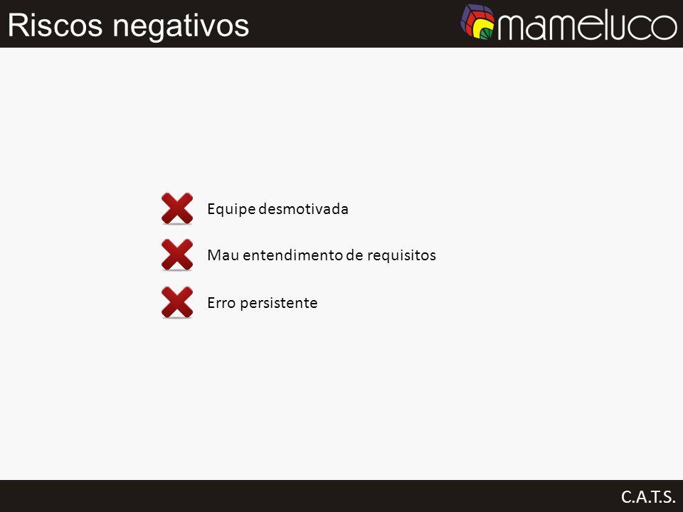Riscos negativos C.A.T.S. Mau entendimento de requisitos Erro persistente Equipe desmotivada