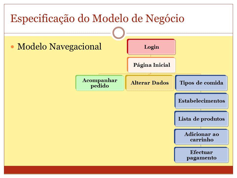 Especificação do Modelo de Negócio Modelo Navegacional LoginPágina Inicial Acompanhar pedido Alterar DadosTipos de comidaEstabelecimentosLista de produtos Adicionar ao carrinho Efectuar pagamento