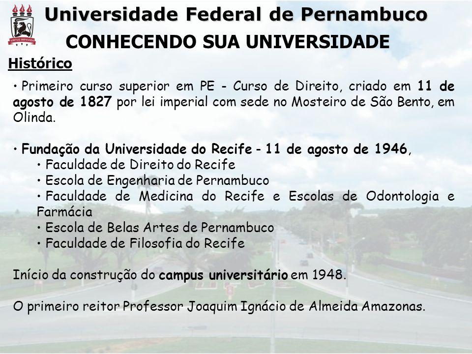 Universidade Federal de Pernambuco Histórico CONHECENDO SUA UNIVERSIDADE Primeiro curso superior em PE - Curso de Direito, criado em 11 de agosto de 1