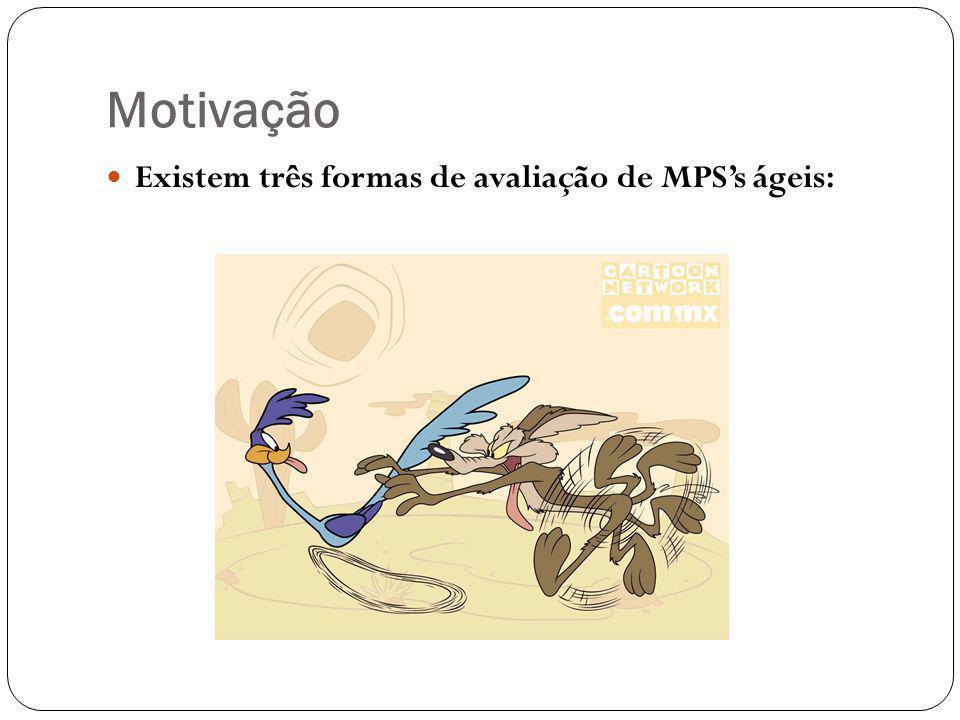 Motivação Existem três formas de avaliação de MPSs ágeis: