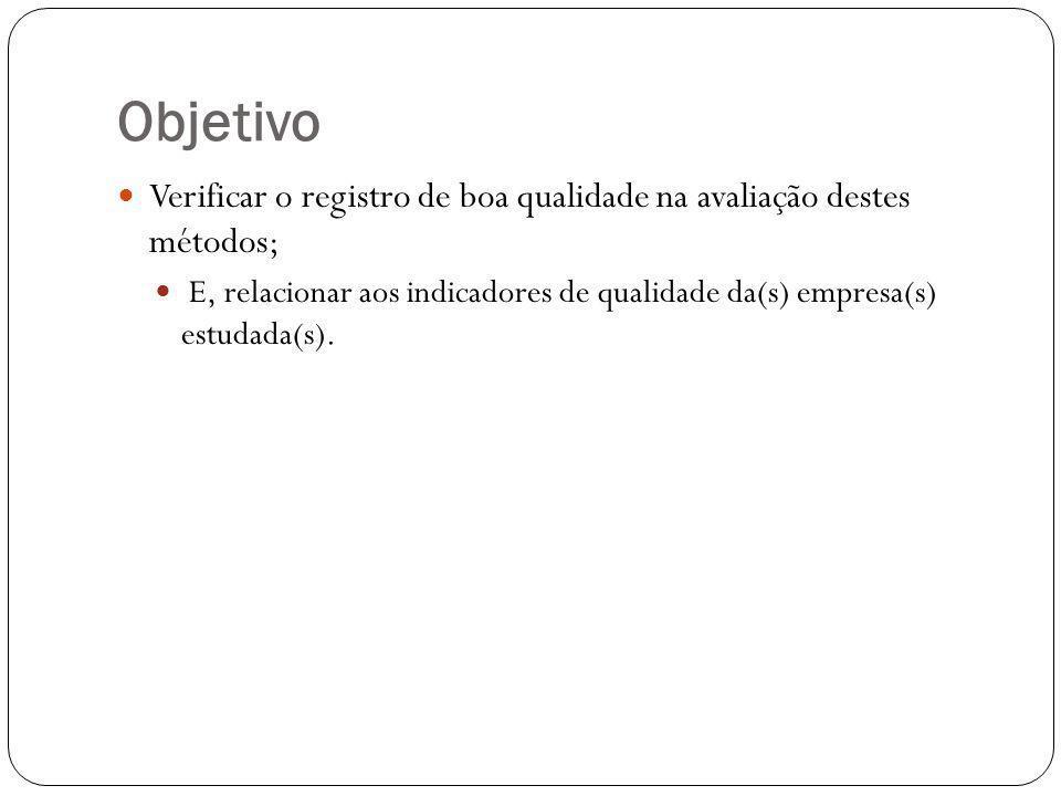 Objetivo Verificar o registro de boa qualidade na avaliação destes métodos; E, relacionar aos indicadores de qualidade da(s) empresa(s) estudada(s).