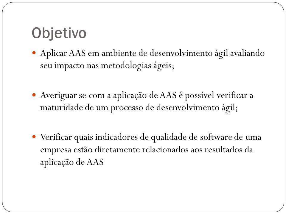 Objetivo Aplicar AAS em ambiente de desenvolvimento ágil avaliando seu impacto nas metodologias ágeis; Averiguar se com a aplicação de AAS é possível verificar a maturidade de um processo de desenvolvimento ágil; Verificar quais indicadores de qualidade de software de uma empresa estão diretamente relacionados aos resultados da aplicação de AAS