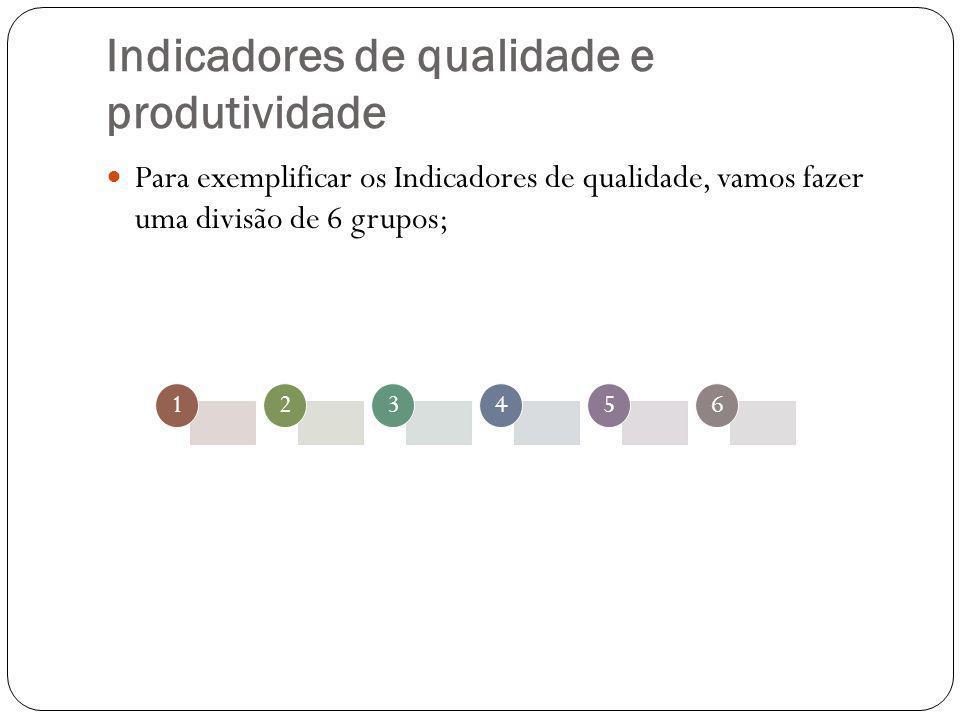 Indicadores de qualidade e produtividade Para exemplificar os Indicadores de qualidade, vamos fazer uma divisão de 6 grupos; 123456
