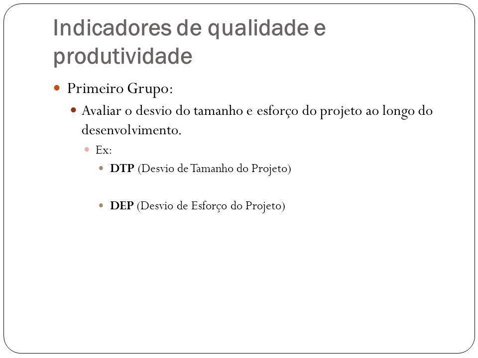 Indicadores de qualidade e produtividade Primeiro Grupo: Avaliar o desvio do tamanho e esforço do projeto ao longo do desenvolvimento. Ex: DTP (Desvio