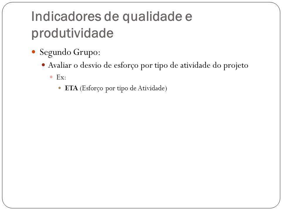 Indicadores de qualidade e produtividade Segundo Grupo: Avaliar o desvio de esforço por tipo de atividade do projeto Ex: ETA (Esforço por tipo de Ativ