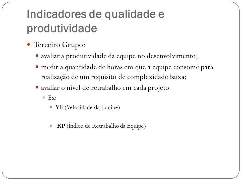 Indicadores de qualidade e produtividade Terceiro Grupo: avaliar a produtividade da equipe no desenvolvimento; medir a quantidade de horas em que a eq