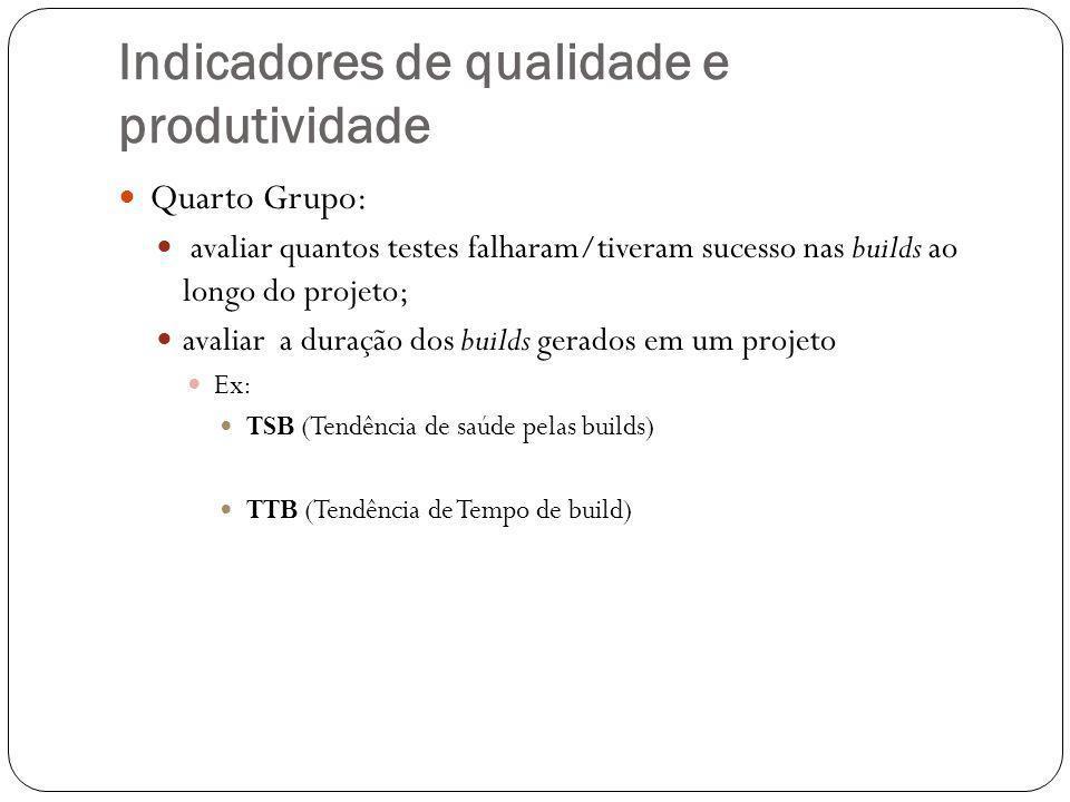 Indicadores de qualidade e produtividade Quarto Grupo: avaliar quantos testes falharam/tiveram sucesso nas builds ao longo do projeto; avaliar a duração dos builds gerados em um projeto Ex: TSB (Tendência de saúde pelas builds) TTB (Tendência de Tempo de build)
