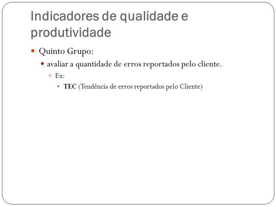 Indicadores de qualidade e produtividade Quinto Grupo: avaliar a quantidade de erros reportados pelo cliente. Ex: TEC (Tendência de erros reportados p