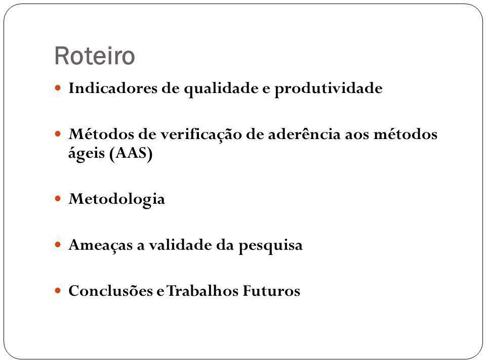 Roteiro Indicadores de qualidade e produtividade Métodos de verificação de aderência aos métodos ágeis (AAS) Metodologia Ameaças a validade da pesquis