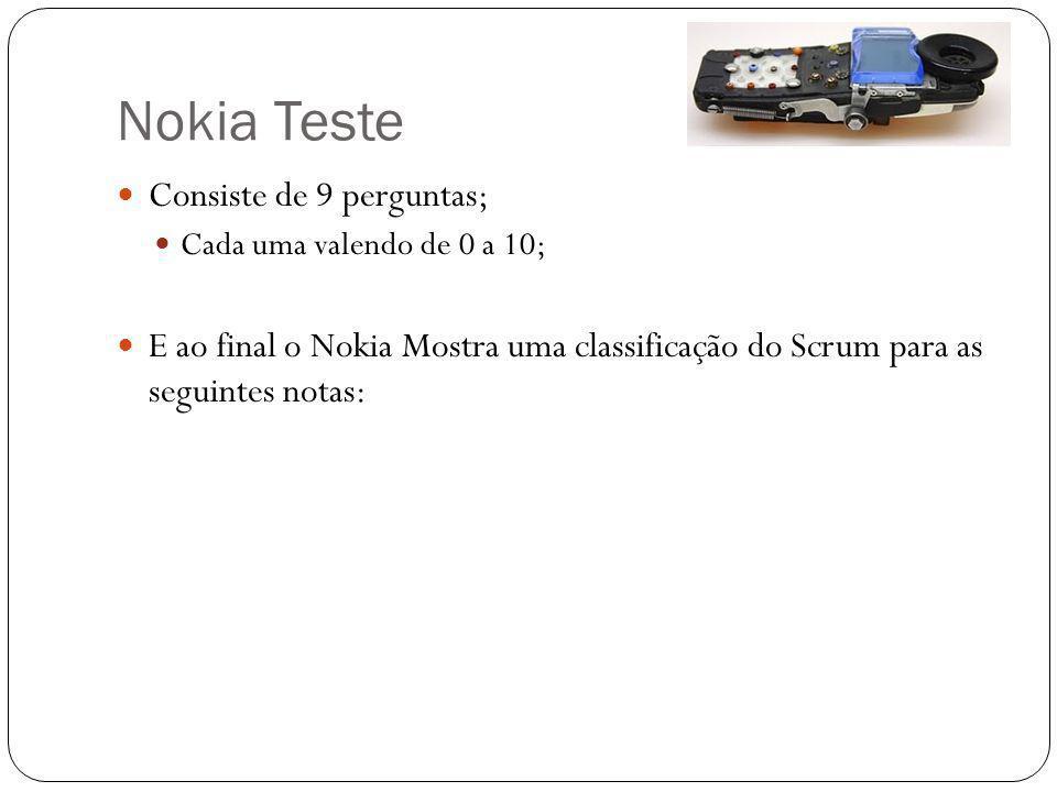Nokia Teste Consiste de 9 perguntas; Cada uma valendo de 0 a 10; E ao final o Nokia Mostra uma classificação do Scrum para as seguintes notas: