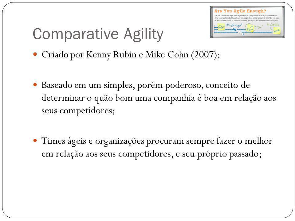 Comparative Agility Criado por Kenny Rubin e Mike Cohn (2007); Baseado em um simples, porém poderoso, conceito de determinar o quão bom uma companhia é boa em relação aos seus competidores; Times ágeis e organizações procuram sempre fazer o melhor em relação aos seus competidores, e seu próprio passado;