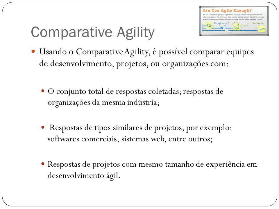 Comparative Agility Usando o Comparative Agility, é possível comparar equipes de desenvolvimento, projetos, ou organizações com: O conjunto total de r