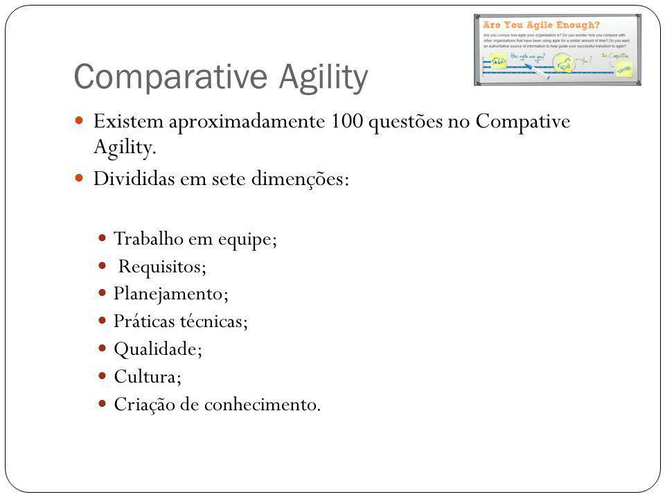 Comparative Agility Existem aproximadamente 100 questões no Compative Agility. Divididas em sete dimenções: Trabalho em equipe; Requisitos; Planejamen