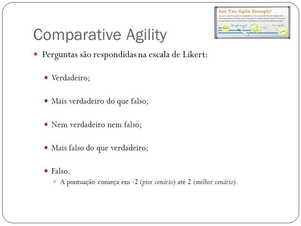 Comparative Agility Perguntas são respondidas na escala de Likert: Verdadeiro; Mais verdadeiro do que falso; Nem verdadeiro nem falso; Mais falso do que verdadeiro; Falso.