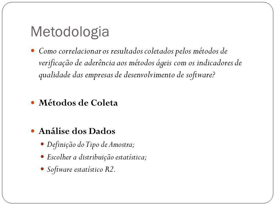 Metodologia Como correlacionar os resultados coletados pelos métodos de verificação de aderência aos métodos ágeis com os indicadores de qualidade das empresas de desenvolvimento de software.