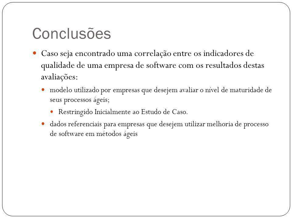 Caso seja encontrado uma correlação entre os indicadores de qualidade de uma empresa de software com os resultados destas avaliações: modelo utilizado por empresas que desejem avaliar o nível de maturidade de seus processos ágeis; Restringido Inicialmente ao Estudo de Caso.