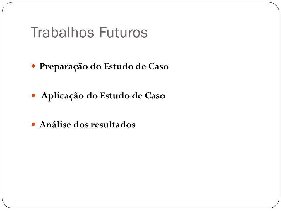 Trabalhos Futuros Preparação do Estudo de Caso Aplicação do Estudo de Caso Análise dos resultados