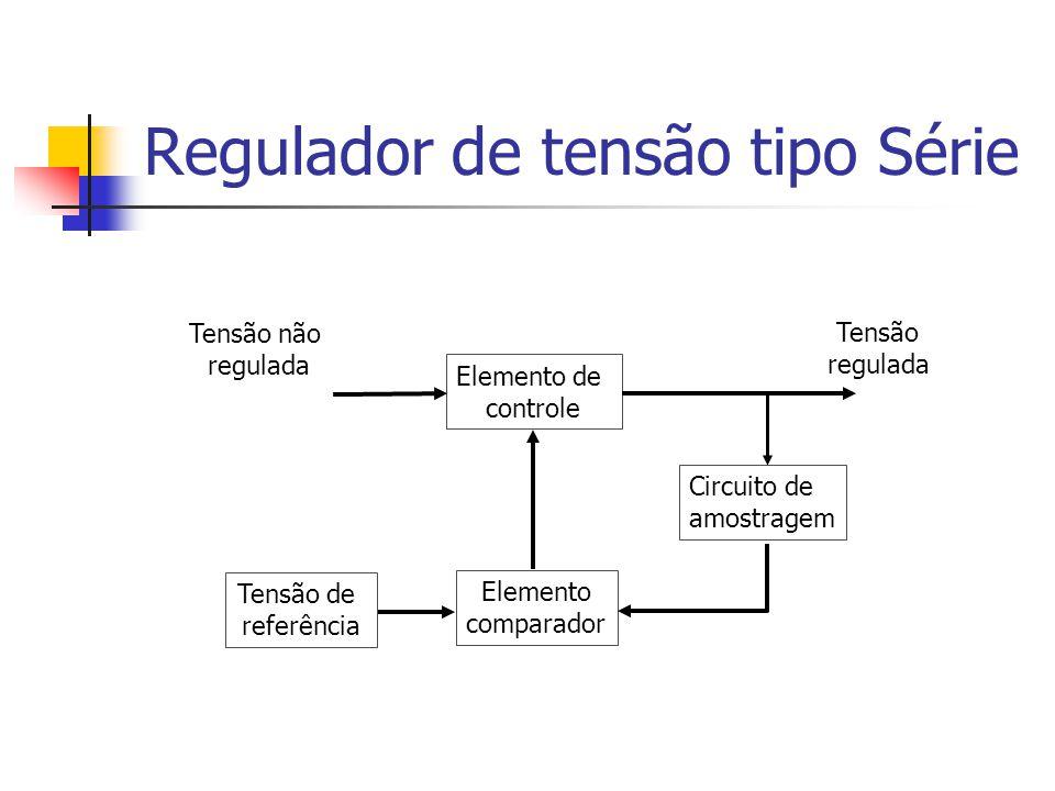 Regulador de tensão tipo Série Elemento de controle Circuito de amostragem Elemento comparador Tensão de referência Tensão não regulada Tensão regulada