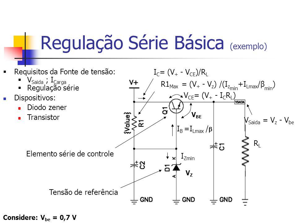 Regulação Série Básica (exemplo) Considere: V be = 0,7 V RLRL Requisitos da Fonte de tensão: V Saida ; I Carga Regulação série Dispositivos: Diodo zener Transistor Tensão de referência Elemento série de controle V BE V Saida = V z - V be R1 Max = (V + - V z ) /(I z min +I Lmax /β min ) VZVZ I Zmin I B =I Lmax / I C = (V + - V CE )/R L V CE = (V + - I C R L )