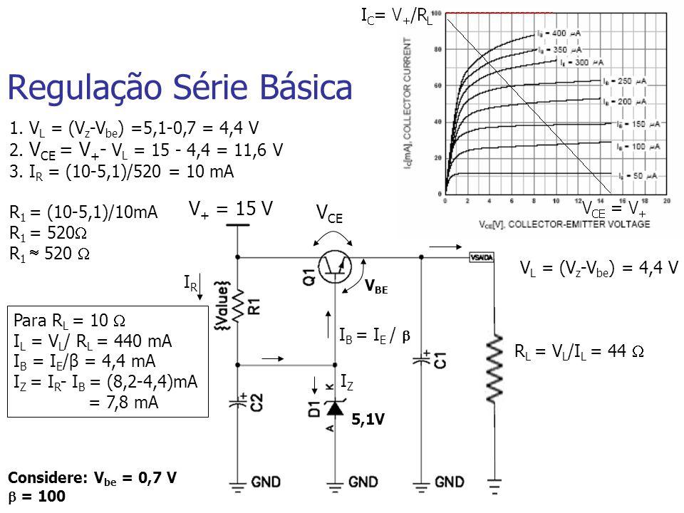 Regulação Série Básica Considere: V be = 0,7 V = 100 R L = V L /I L = 44 5,1V V L = (V z -V be ) = 4,4 V V BE I E = I C = I L =100mA V CE V + = 15 V I B = I E / IZIZ 1.