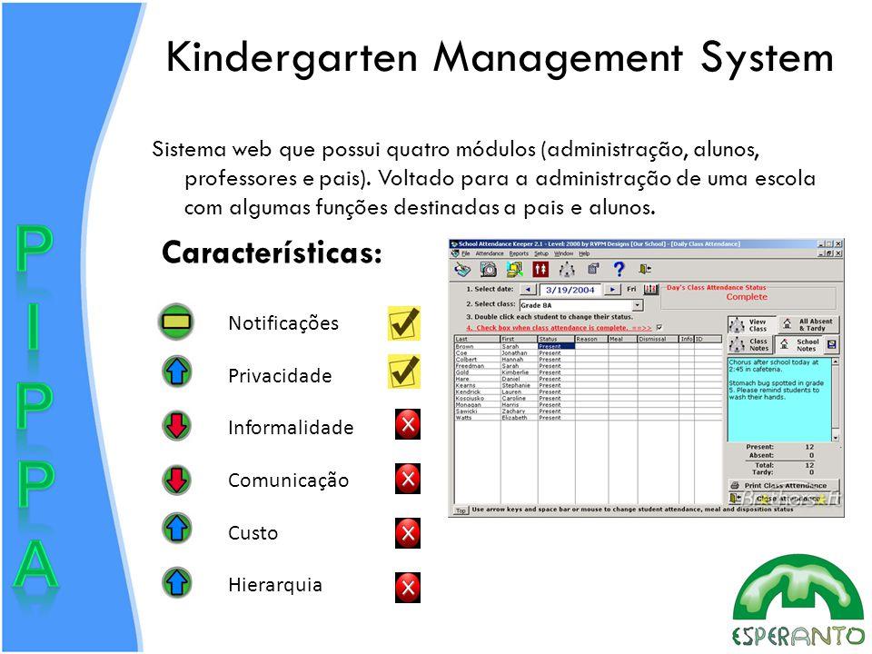 Será que não existe algo como um sistema de Gerenciamento Escolar Online? Cenário Atual