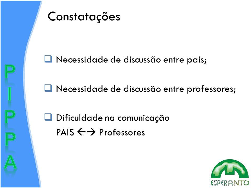 Constatações Necessidade de um acompanhamento mais próximo; Pouca comunicação com os professores; Falta de inserção dos pais na comunidade escolar e d