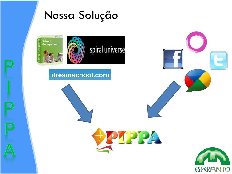 Como resolver esses problemas? Baixo custo; Comunicação facilitada; Ensino colaborativo; Aproximação dos envolvidos.