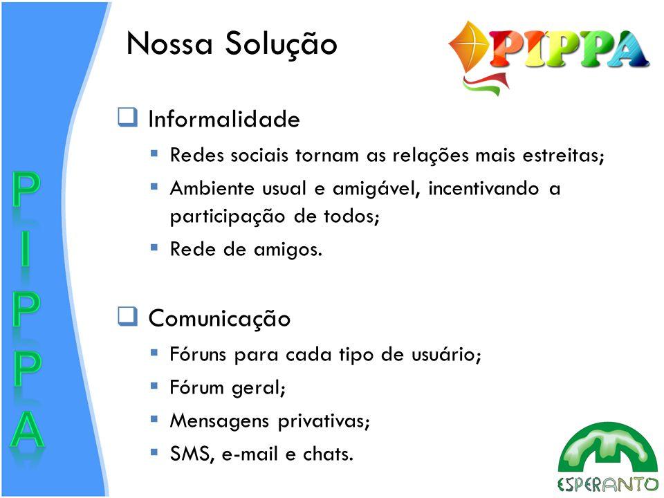 Notificações Envio de e-mails; Envio de SMS; Envio de mensagens pessoais. Privacidade Mensagens pessoais são privadas; Uma escola não vê as informaçõe