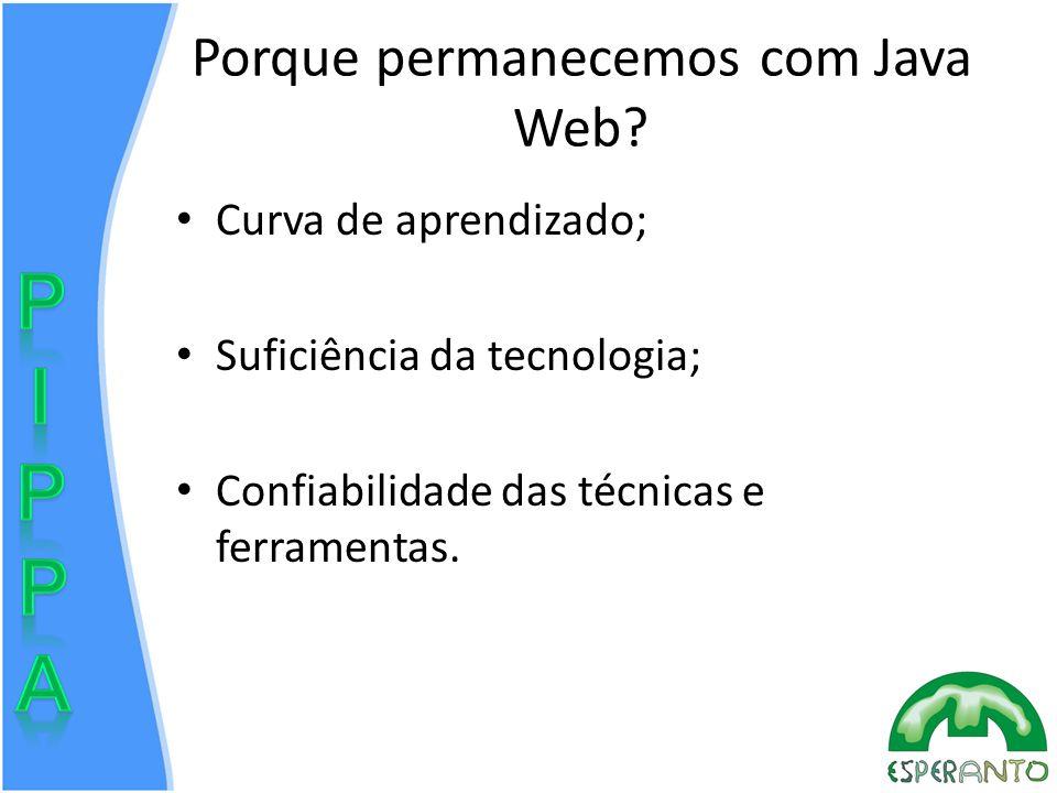 Arquitetura Camada de Visão Camada de Dados Camada de Controle Fachada Negócio Flex Java Oracle Struts Hibernate