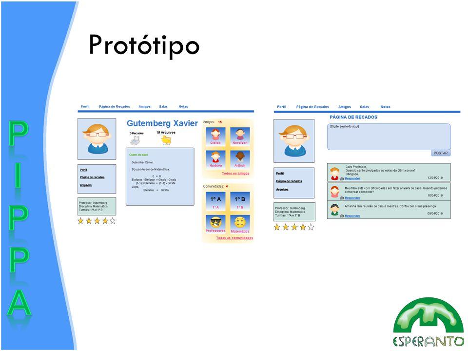 Aprovado pelo cliente Validação Cacoo.com Protótipo