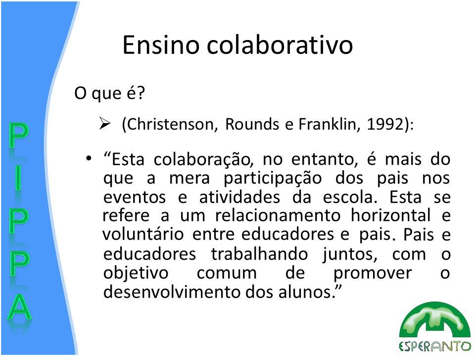 Ensino colaborativo Existência de um objetivo comum; Equivalência entre participantes; Participação de todos; Compartilhamento de responsabilidades; C