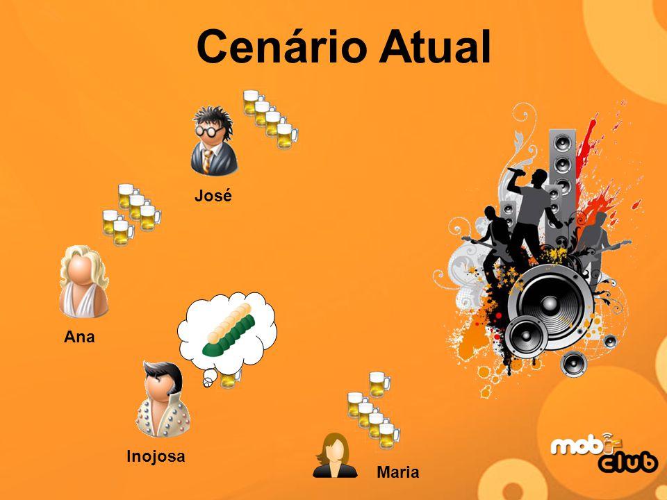 Cenário Atual Maria Ana José Inojosa