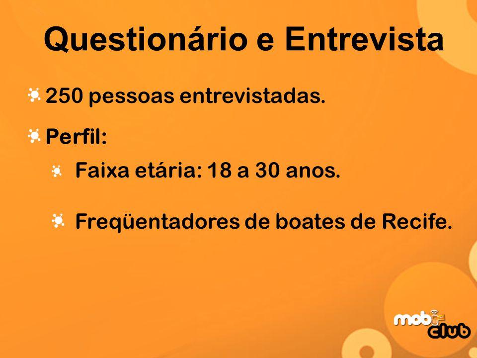 Questionário e Entrevista Perfil: 250 pessoas entrevistadas. Faixa etária: 18 a 30 anos. Freqüentadores de boates de Recife.