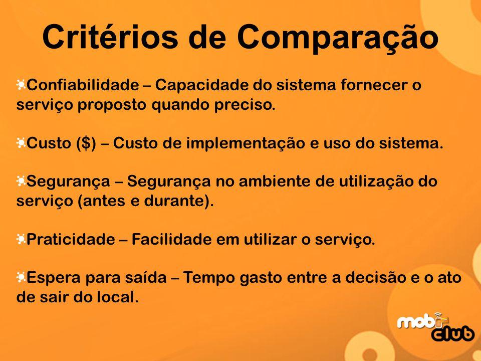 Confiabilidade – Capacidade do sistema fornecer o serviço proposto quando preciso. Custo ($) – Custo de implementação e uso do sistema. Segurança – Se
