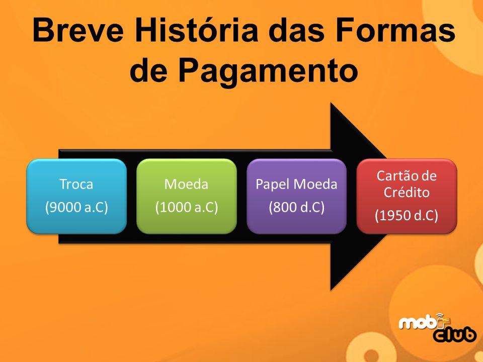 Breve História das Formas de Pagamento Troca (9000 a.C) Troca (9000 a.C) Moeda (1000 a.C) Moeda (1000 a.C) Papel Moeda (800 d.C) Papel Moeda (800 d.C)