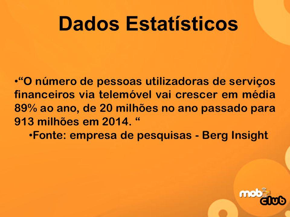 Dados Estatísticos O número de pessoas utilizadoras de serviços financeiros via telemóvel vai crescer em média 89% ao ano, de 20 milhões no ano passad