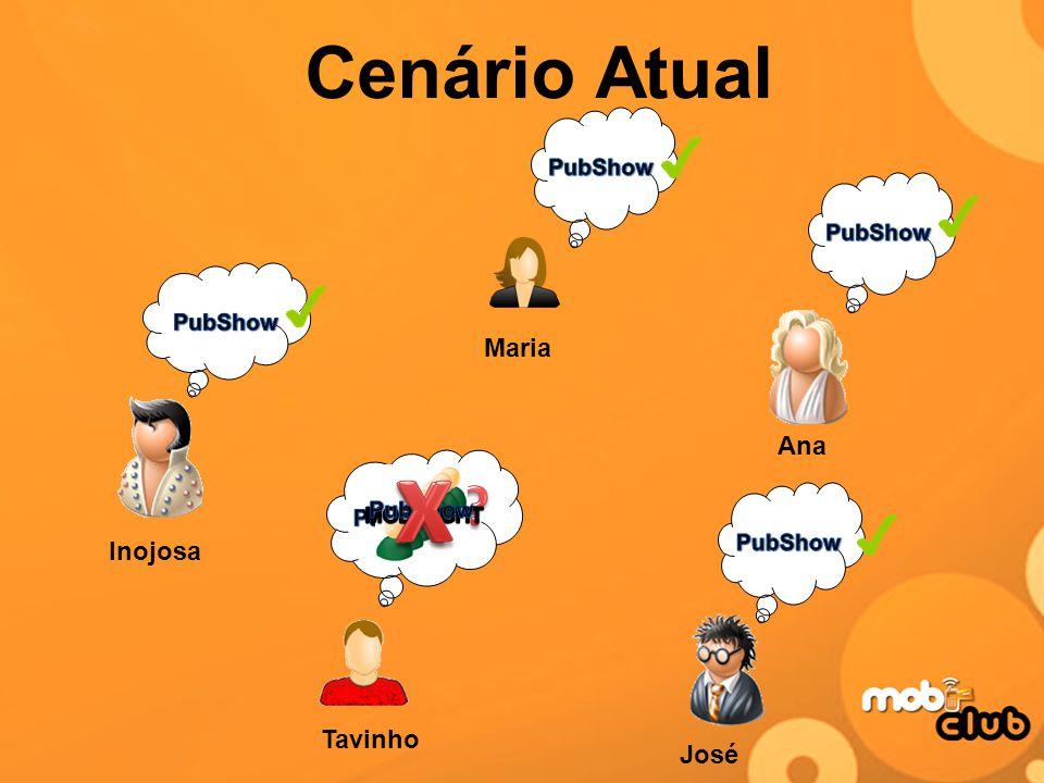Cenário Atual Tavinho Inojosa Maria Ana José